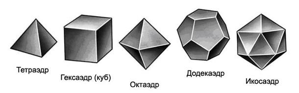 Платоновы тела. Пять правильных многогранников.